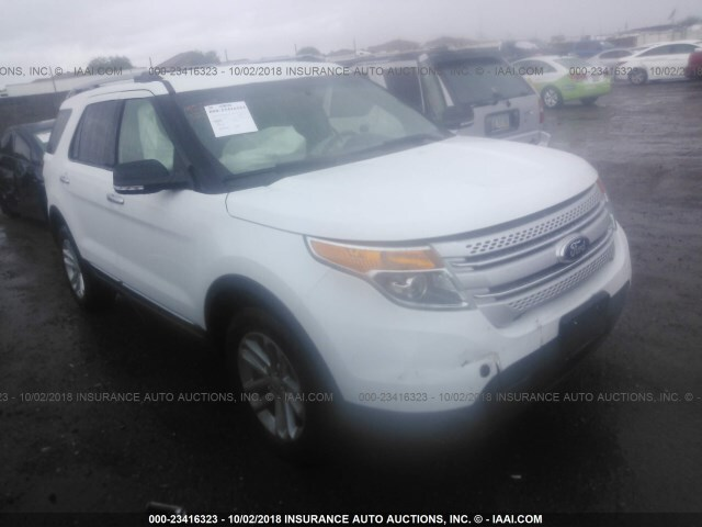 Salvage Car Ford Explorer 2015 White For Sale In Phoenix Az Online