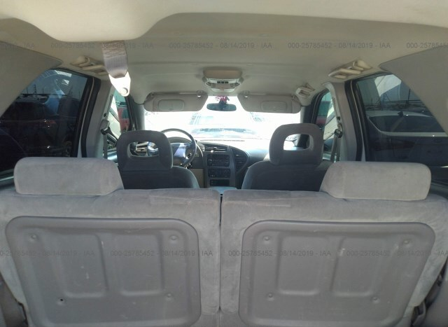 Buick Rendezvous for Sale