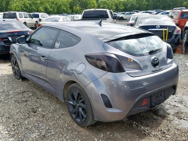 Hyundai Veloster for Sale