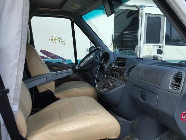 Freightliner Sprinter 3500 for Sale