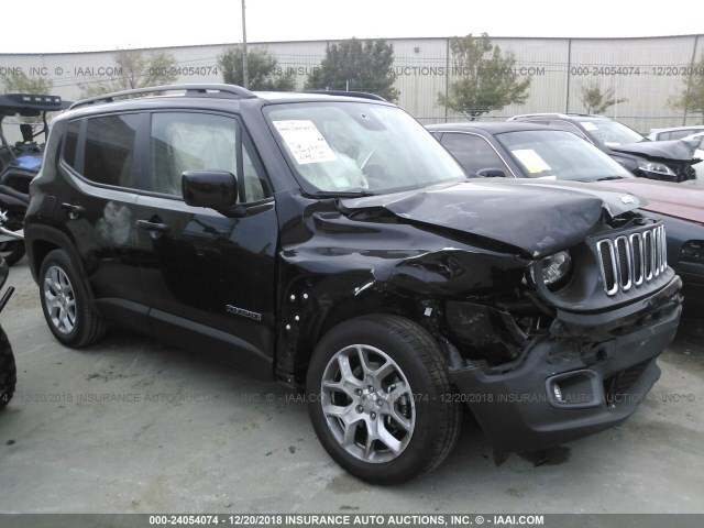 Jeep Renegade For