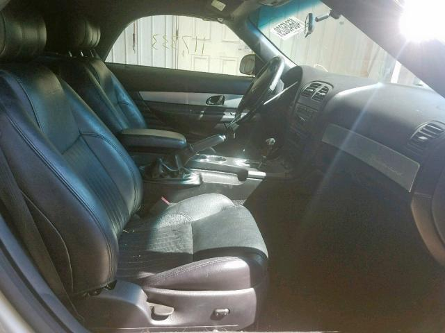 Ford Thunderbird for Sale