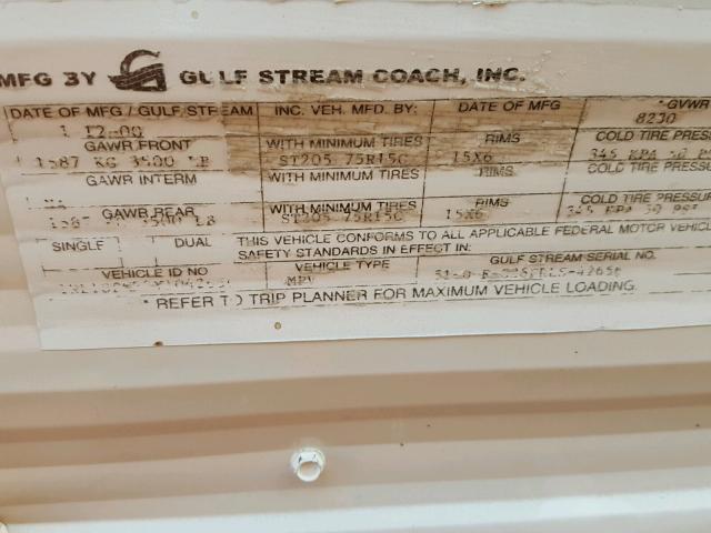Gulf Stream Conquest for Sale