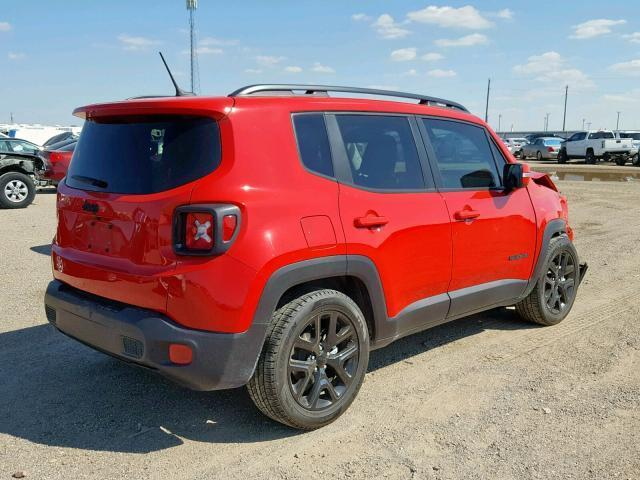 Jeep Renegade for Sale